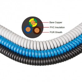 PUR spiral cables coiled cables